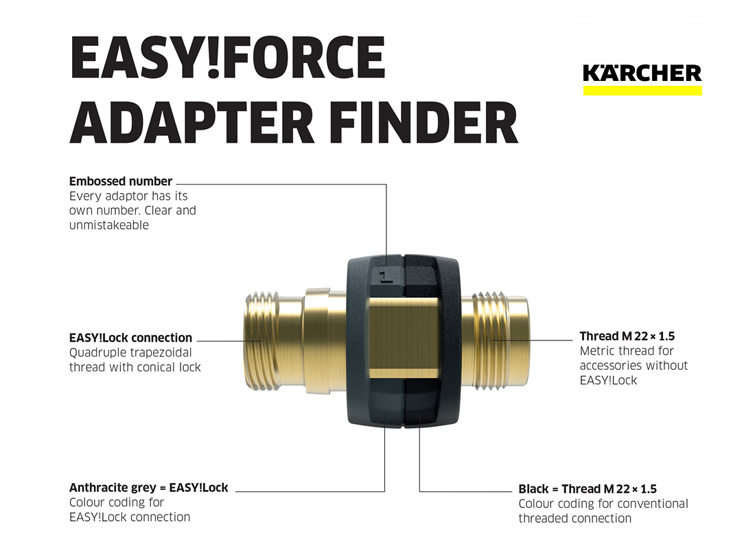 Karcher Easy!Force Adapter